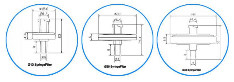 syringe filters analysis chart